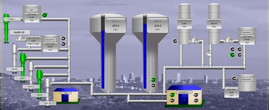 SCADA Systems Engineering
