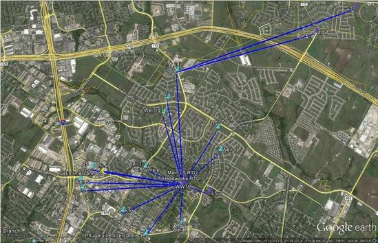 Radio Path Studies